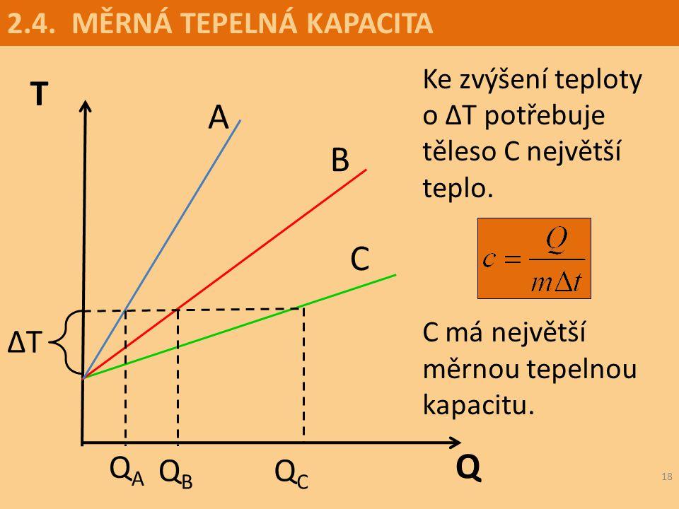 T A B C Q ∆T QA QB QC 2.4. MĚRNÁ TEPELNÁ KAPACITA