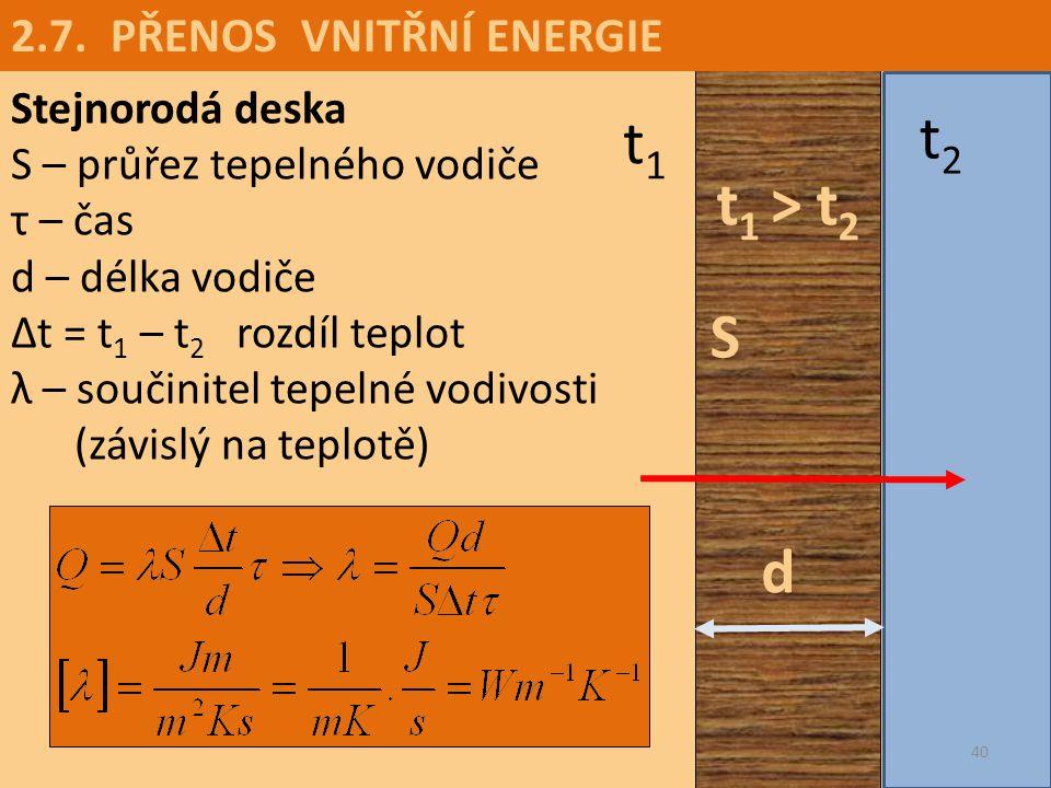 t2 t1 t1 > t2 S d 2.7. PŘENOS VNITŘNÍ ENERGIE Stejnorodá deska
