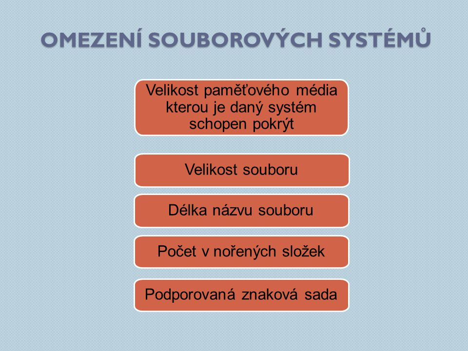 Omezení souborových systémů