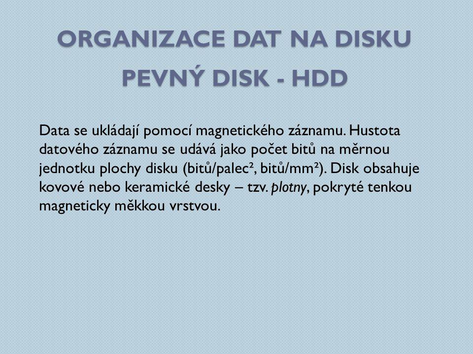 Organizace dat na disku Pevný disk - HDD