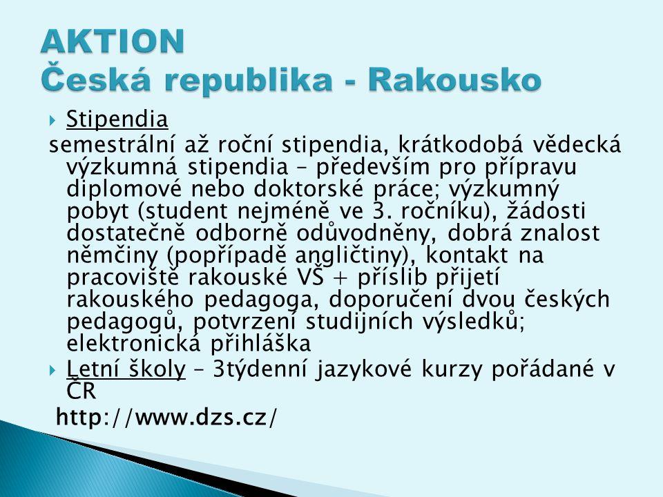AKTION Česká republika - Rakousko