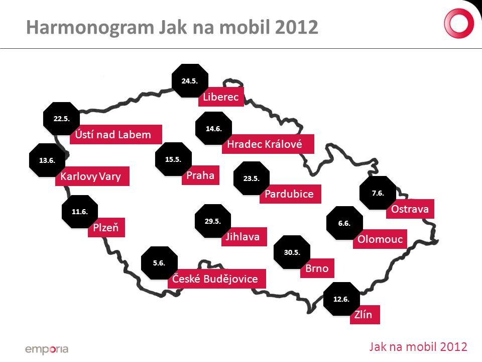 Harmonogram Jak na mobil 2012