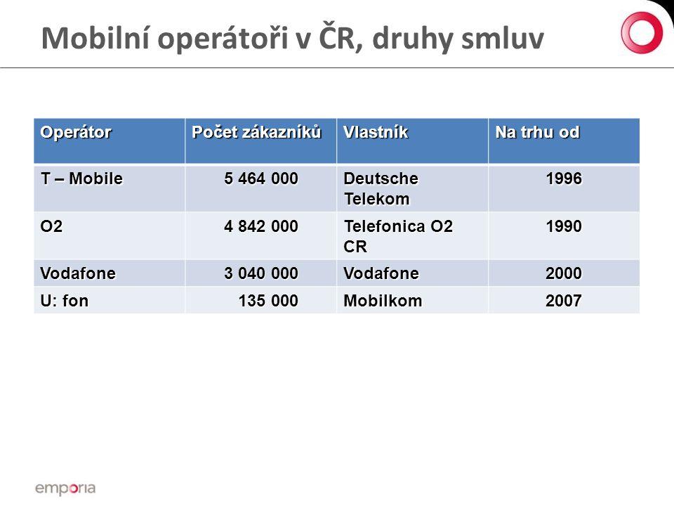 Mobilní operátoři v ČR, druhy smluv