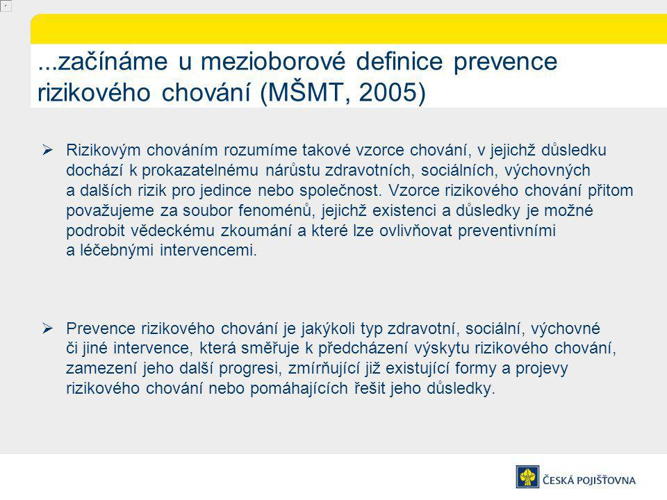 ...začínáme u mezioborové definice prevence rizikového chování (MŠMT, 2005)