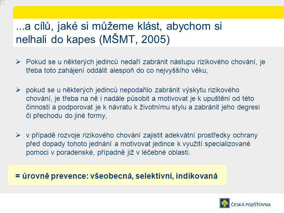 ...a cílů, jaké si můžeme klást, abychom si nelhali do kapes (MŠMT, 2005)