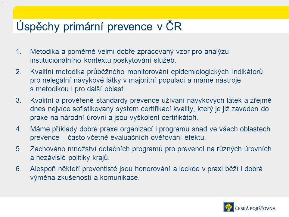 Úspěchy primární prevence v ČR