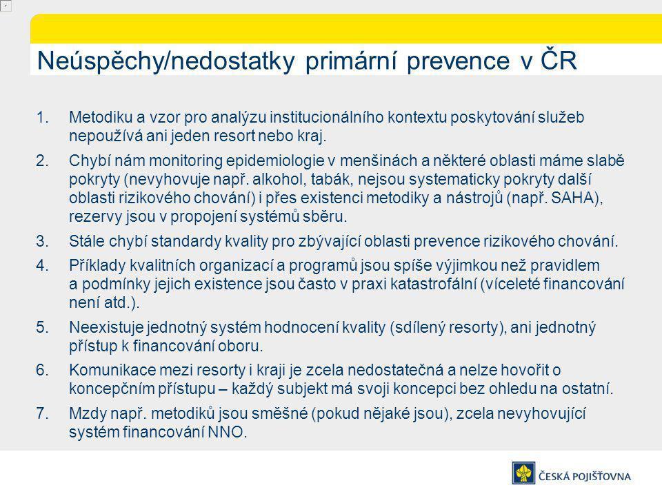 Neúspěchy/nedostatky primární prevence v ČR