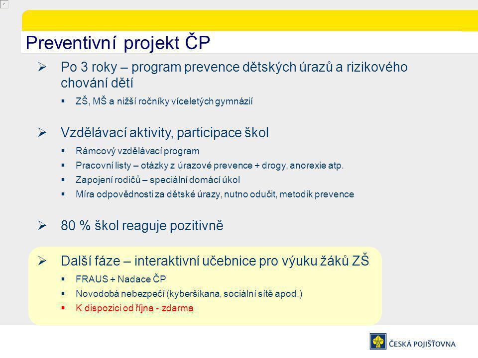 Preventivní projekt ČP
