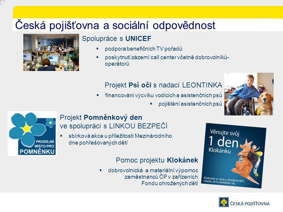 Česká pojišťovna a sociální odpovědnost