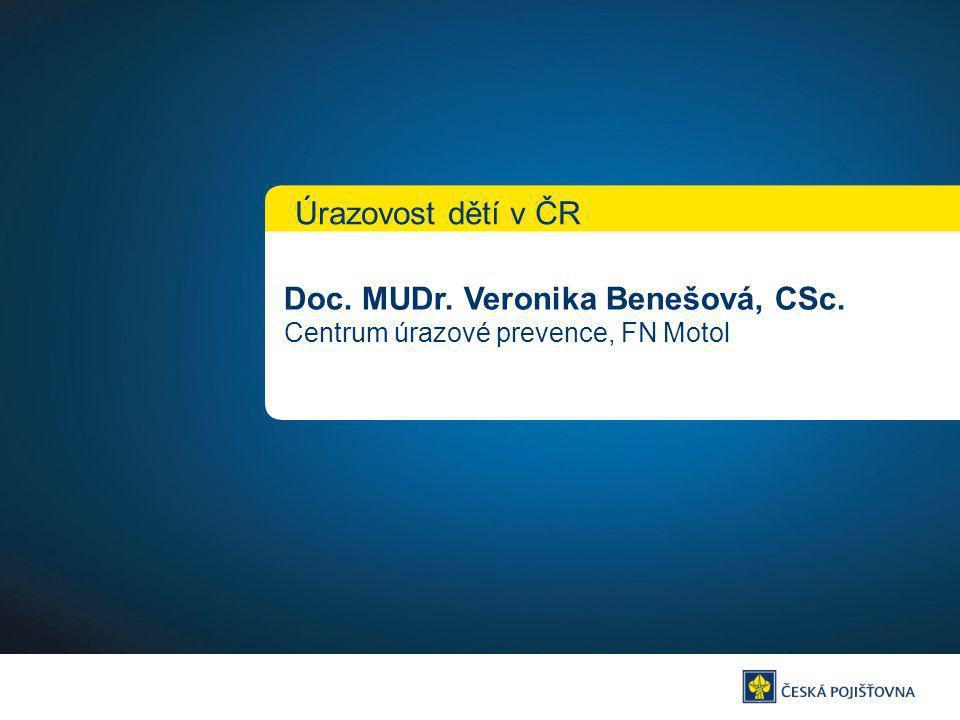 Úrazovost dětí v ČR Doc. MUDr. Veronika Benešová, CSc. Centrum úrazové prevence, FN Motol