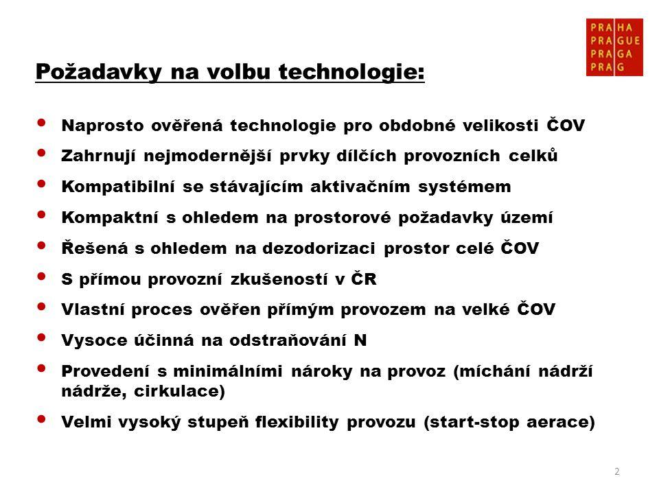 Požadavky na volbu technologie: