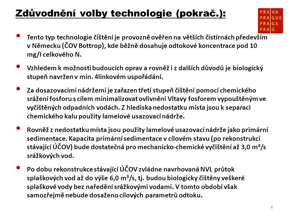 Zdůvodnění volby technologie (pokrač.):