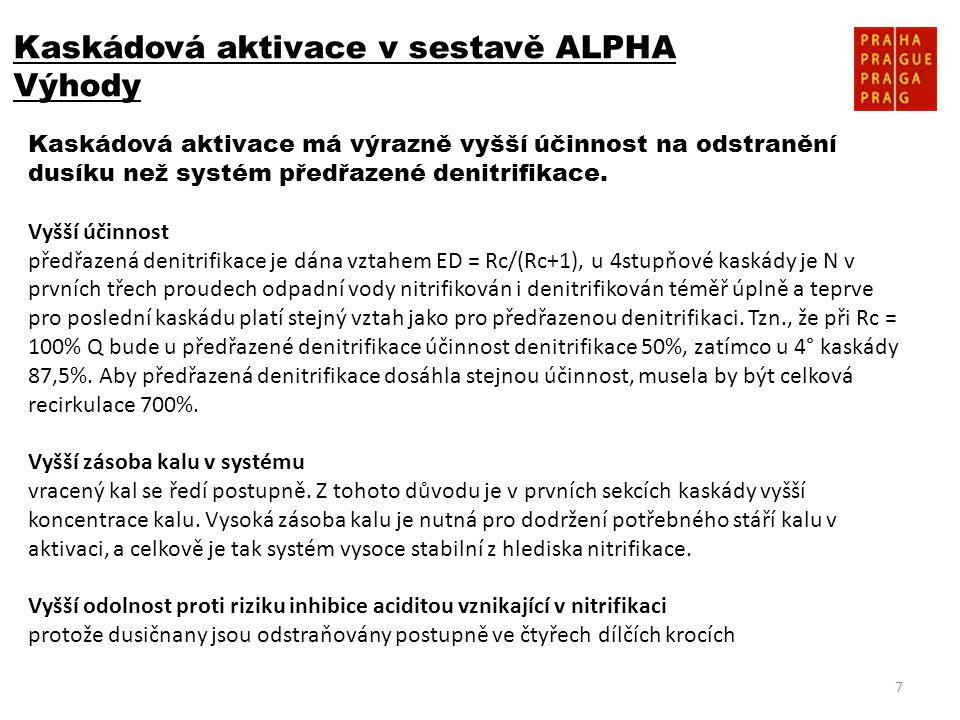 Kaskádová aktivace v sestavě ALPHA Výhody