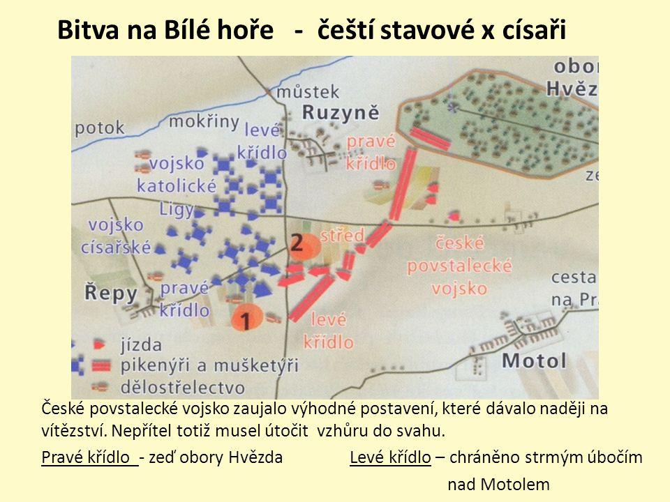 Bitva na Bílé hoře - čeští stavové x císaři