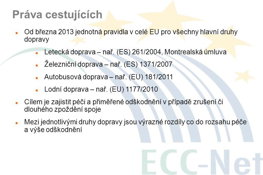 Práva cestujících Od března 2013 jednotná pravidla v celé EU pro všechny hlavní druhy dopravy.