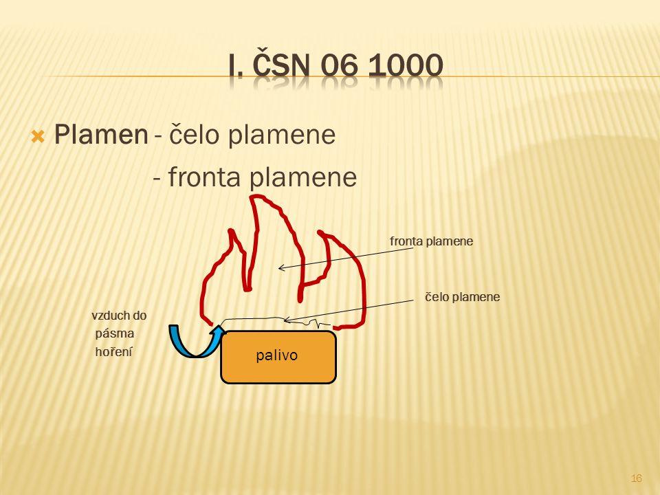 I. ČSN 06 1000 Plamen - čelo plamene - fronta plamene palivo