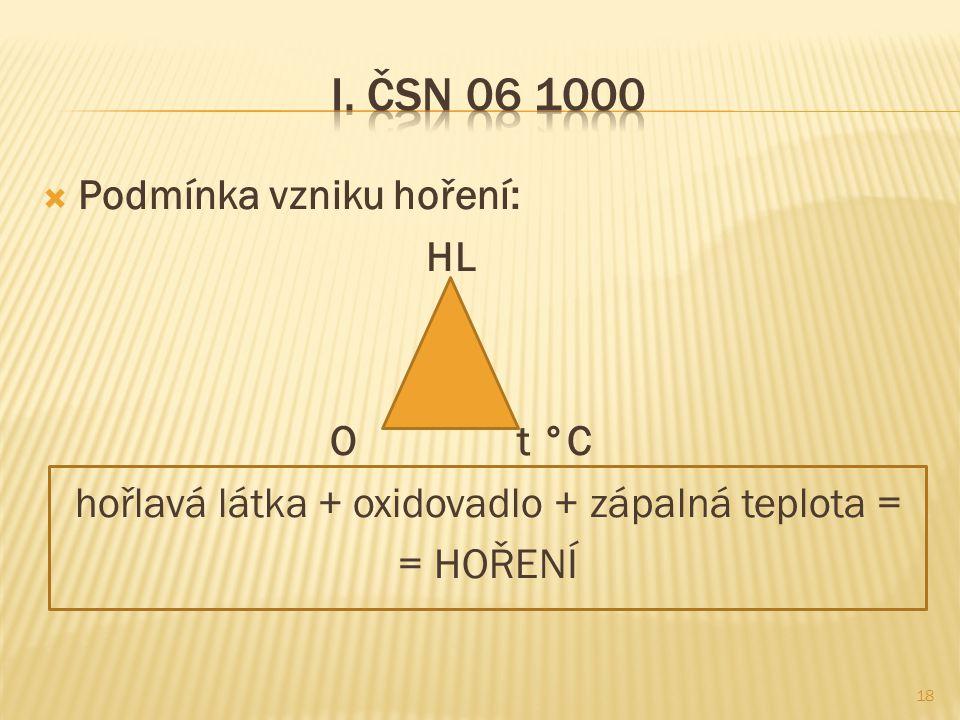 hořlavá látka + oxidovadlo + zápalná teplota =