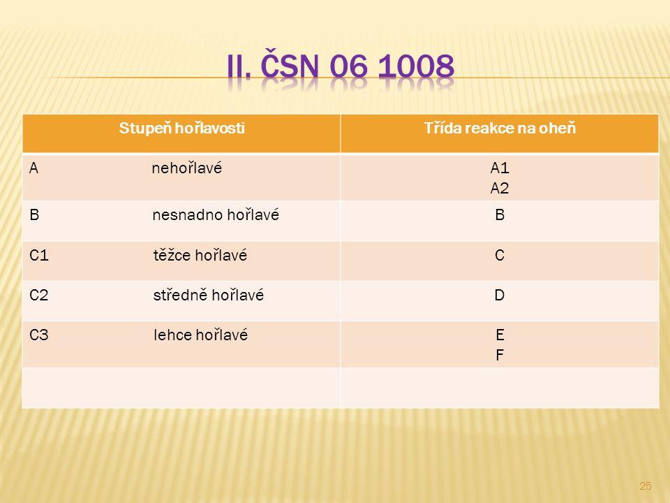 II. ČSN 06 1008 Stupeň hořlavosti Třída reakce na oheň A nehořlavé A1