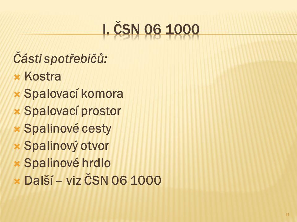 I. ČSN 06 1000 Části spotřebičů: Kostra Spalovací komora