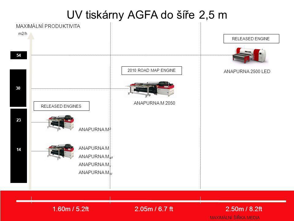 UV tiskárny AGFA do šíře 2,5 m