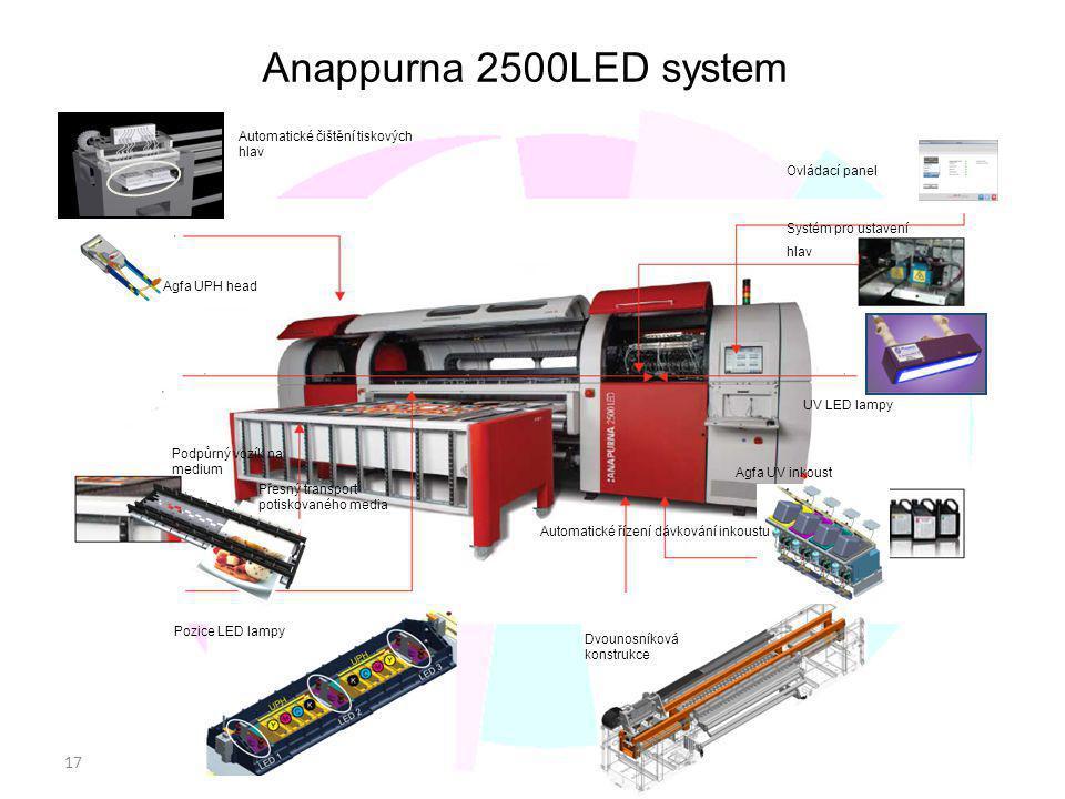 Anappurna 2500LED system Automatické čištění tiskových hlav