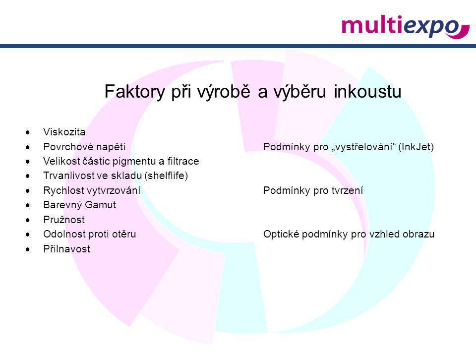 Faktory při výrobě a výběru inkoustu
