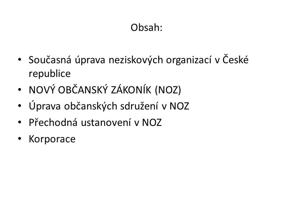 Obsah: Současná úprava neziskových organizací v České republice. NOVÝ OBČANSKÝ ZÁKONÍK (NOZ) Úprava občanských sdružení v NOZ.