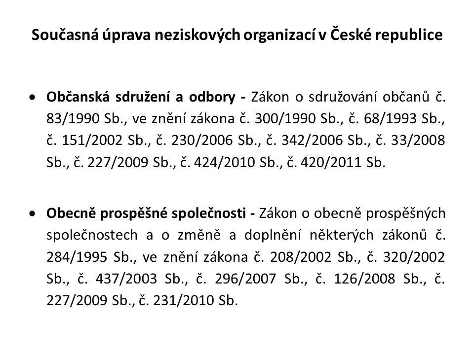 Současná úprava neziskových organizací v České republice