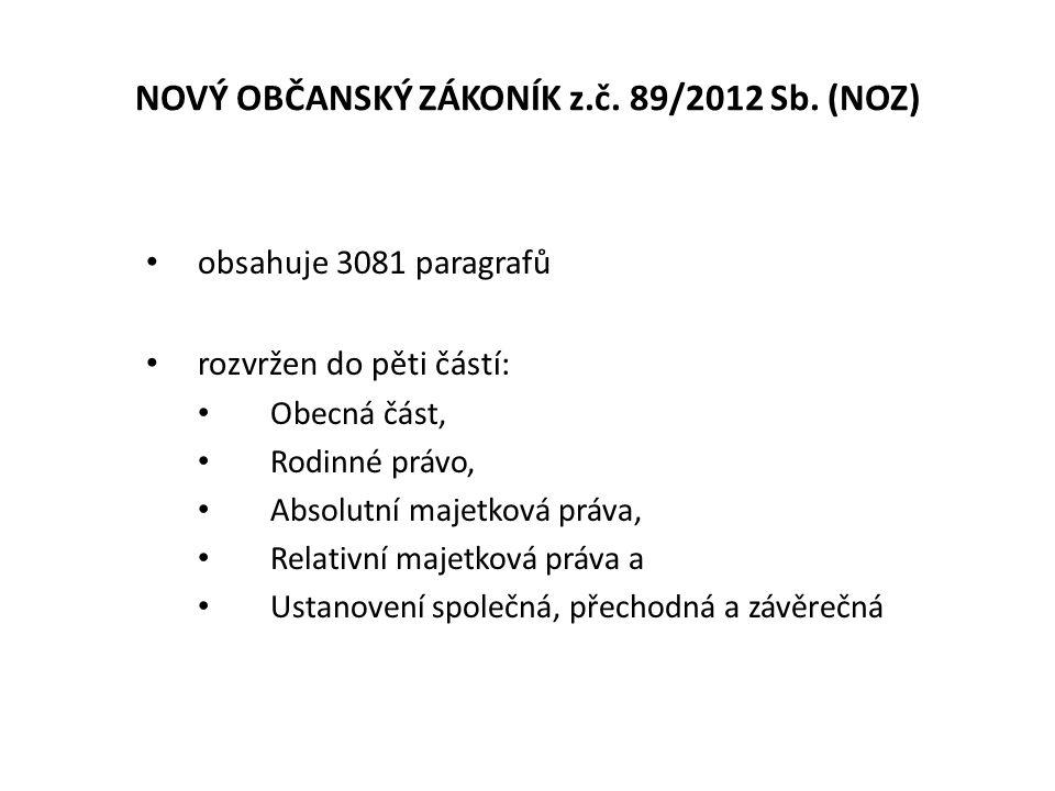 NOVÝ OBČANSKÝ ZÁKONÍK z.č. 89/2012 Sb. (NOZ)