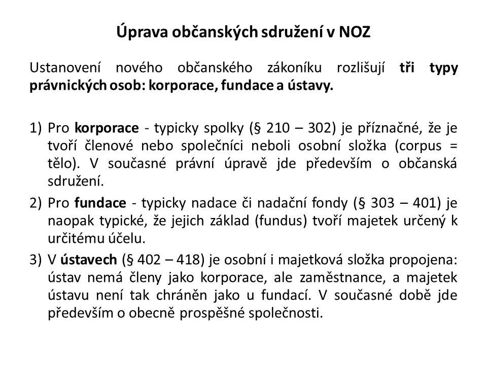 Úprava občanských sdružení v NOZ