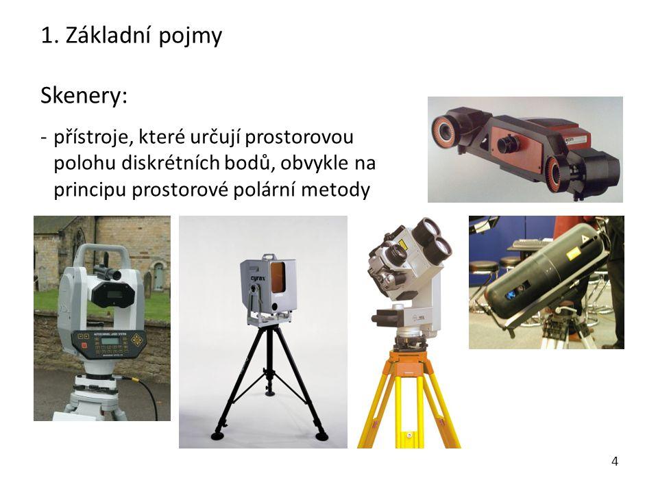 1. Základní pojmy Skenery: