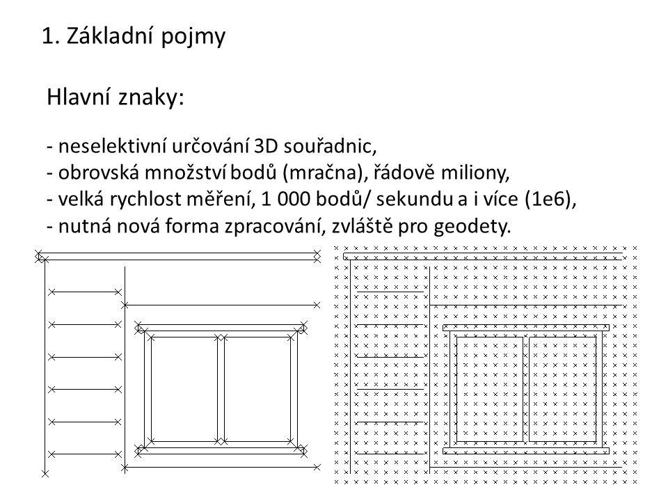 1. Základní pojmy Hlavní znaky: - neselektivní určování 3D souřadnic,