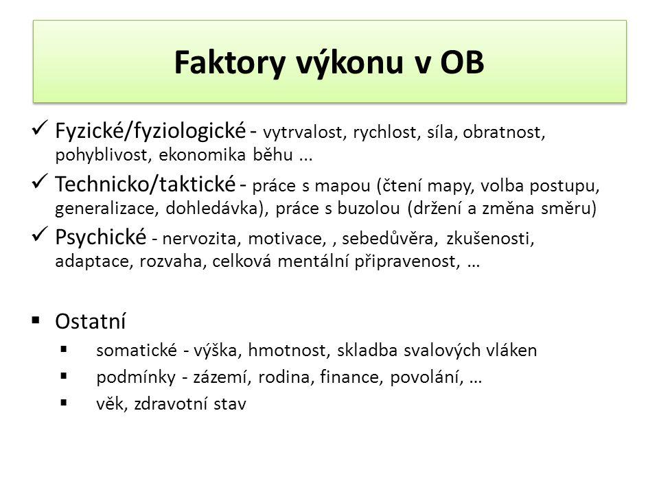 Faktory výkonu v OB Fyzické/fyziologické - vytrvalost, rychlost, síla, obratnost, pohyblivost, ekonomika běhu ...