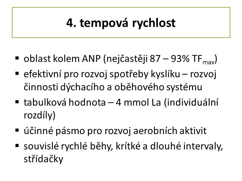 4. tempová rychlost oblast kolem ANP (nejčastěji 87 – 93% TFmax)