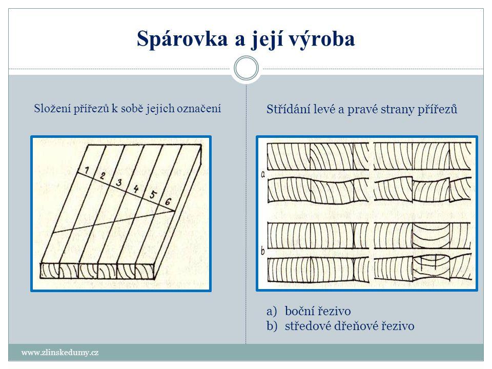 Spárovka a její výroba Složení přířezů k sobě jejich označení
