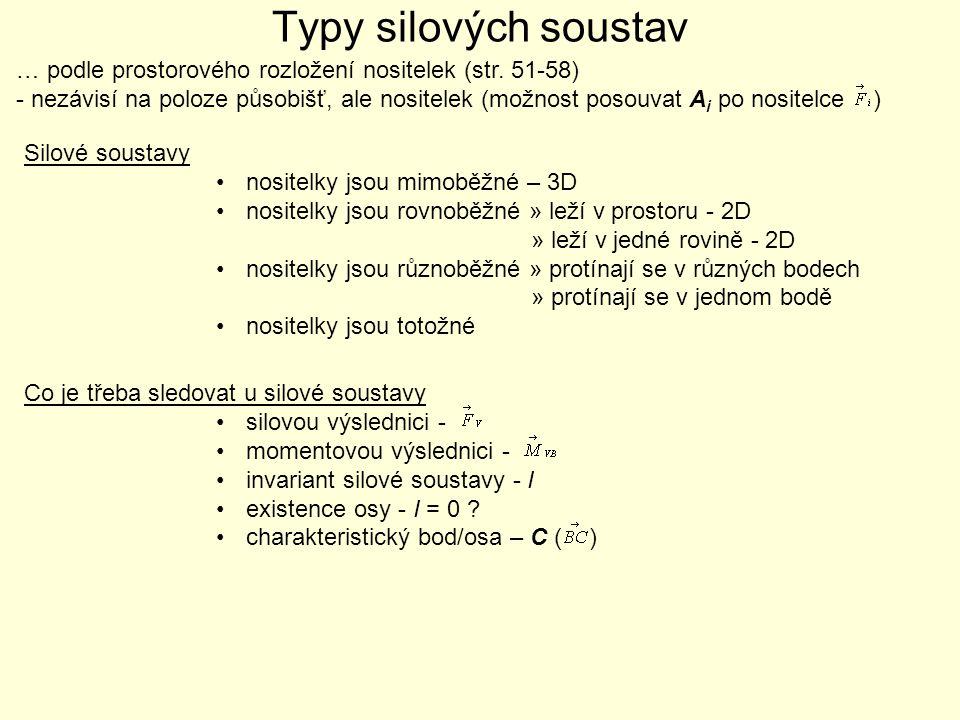 Typy silových soustav … podle prostorového rozložení nositelek (str. 51-58)