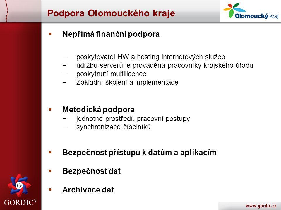 Podpora Olomouckého kraje