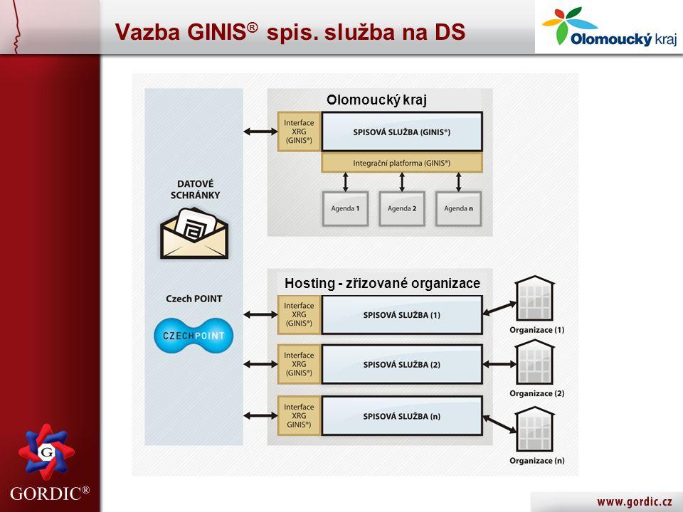 Vazba GINIS® spis. služba na DS