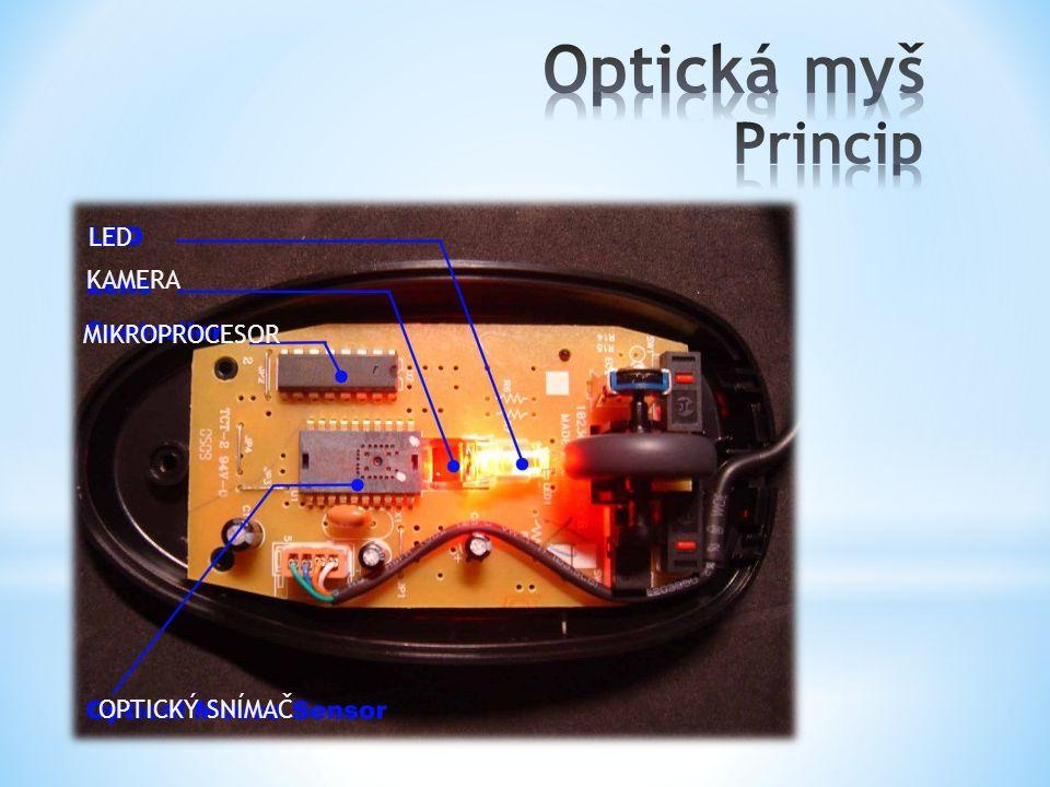 Optická myš Princip LED KAMERA OPTICKÝ SNÍMAČ MIKROPROCESOR