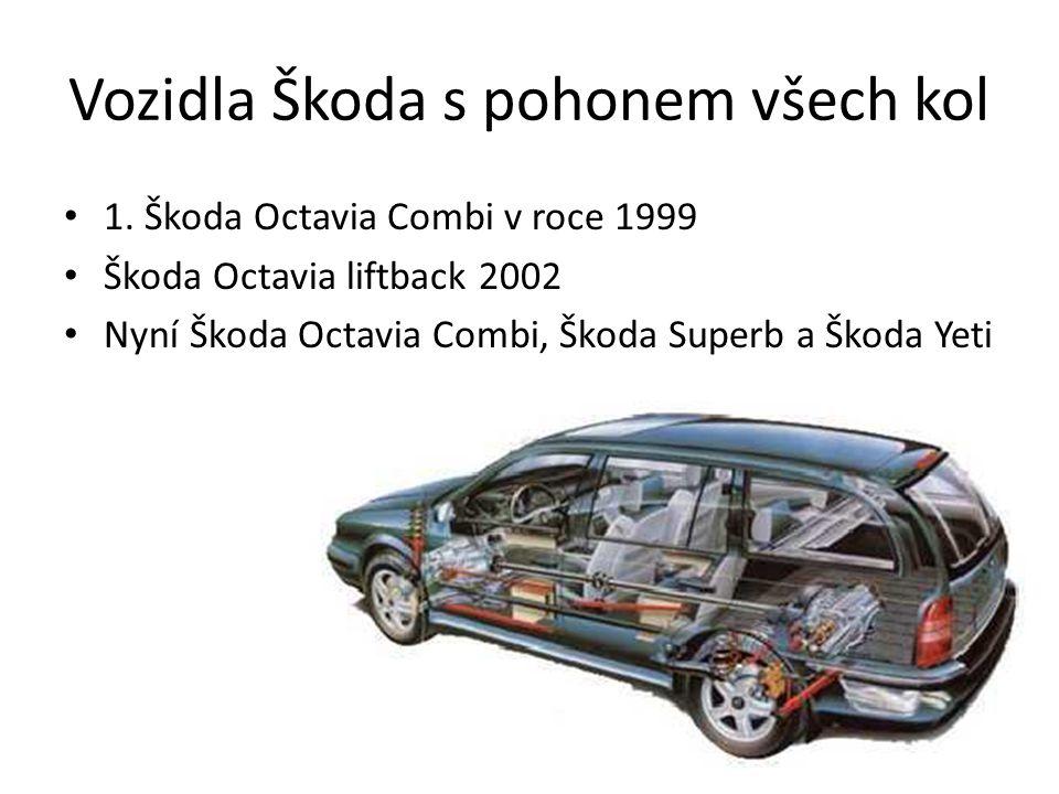 Vozidla Škoda s pohonem všech kol