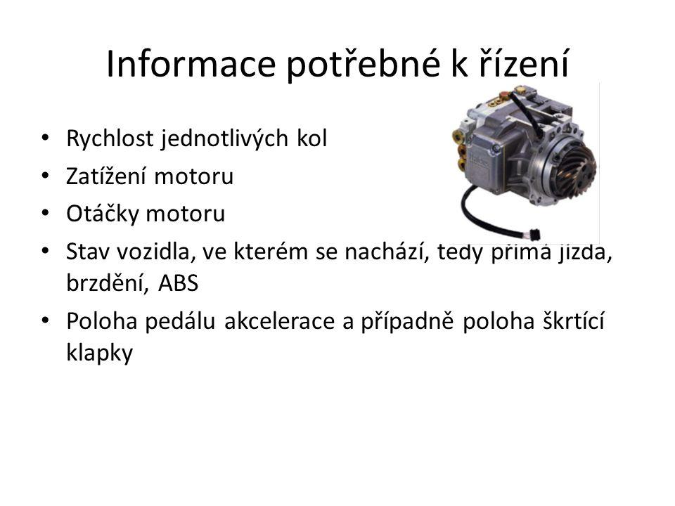 Informace potřebné k řízení