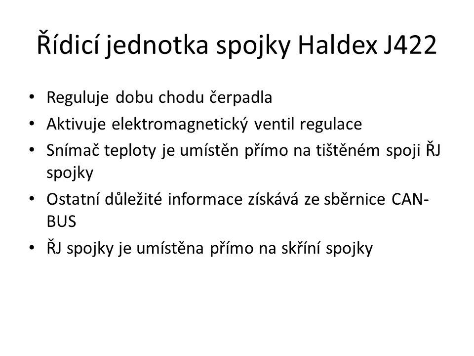 Řídicí jednotka spojky Haldex J422