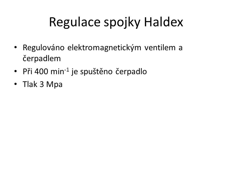 Regulace spojky Haldex