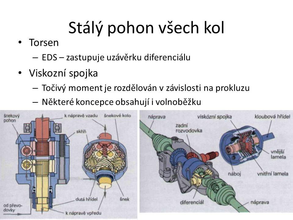 Stálý pohon všech kol Torsen Viskozní spojka