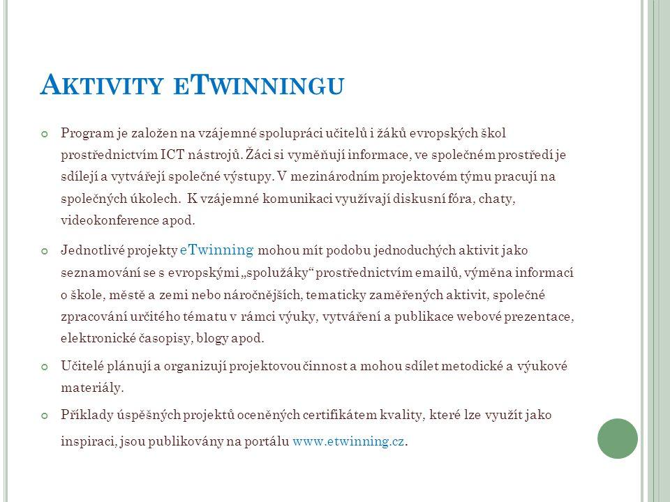 Aktivity eTwinningu