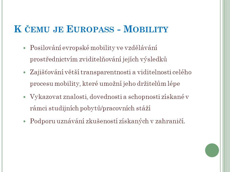 K čemu je Europass - Mobility