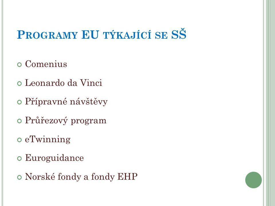 Programy EU týkající se SŠ