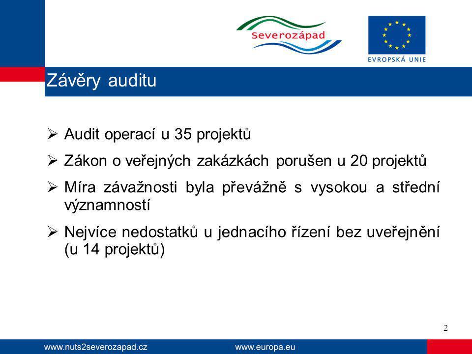 Závěry auditu Audit operací u 35 projektů
