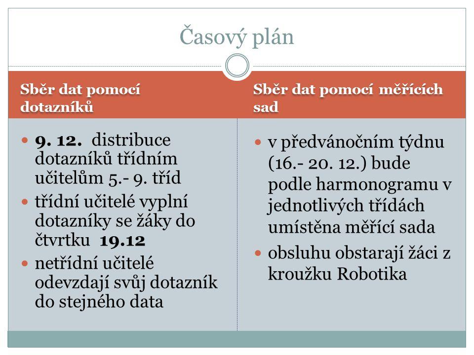 Časový plán 9. 12. distribuce dotazníků třídním učitelům 5.- 9. tříd