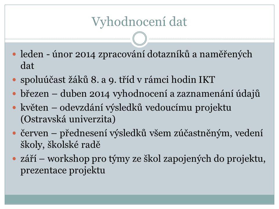 Vyhodnocení dat leden - únor 2014 zpracování dotazníků a naměřených dat. spoluúčast žáků 8. a 9. tříd v rámci hodin IKT.